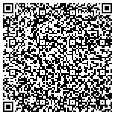 QR-код с контактной информацией организации Kodak ProFoto Центр Логрус, ЧП