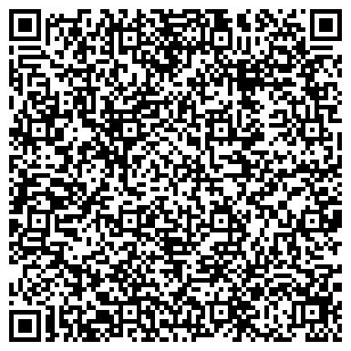 QR-код с контактной информацией организации Пенуэлвижн Продакшн, СПД (Penuelvision Production)