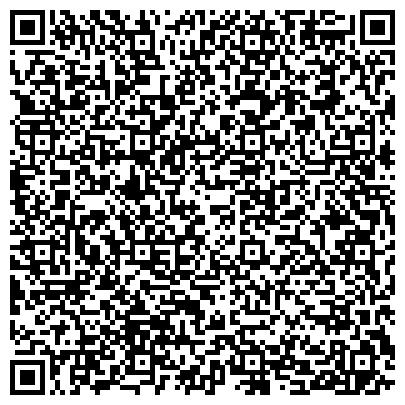 QR-код с контактной информацией организации Частное предприятие Интернет магазин имиджа и контроля braslet.od.ua