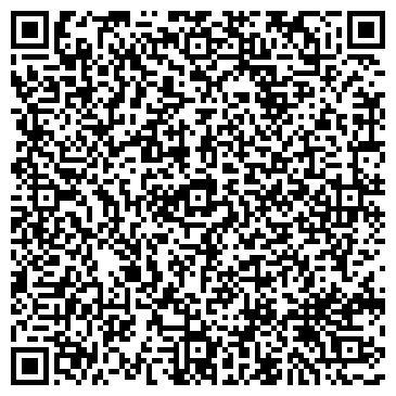 QR-код с контактной информацией организации Re-Styling (ТГ), Организация
