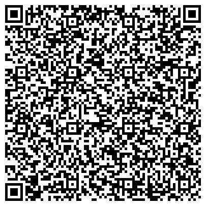 QR-код с контактной информацией организации Днепропетровская ТПП, Компания