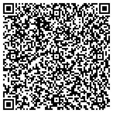 QR-код с контактной информацией организации Мельник А.В., ЧП (Компания INPOS)