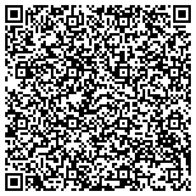 QR-код с контактной информацией организации Газета АграрНик, СПД