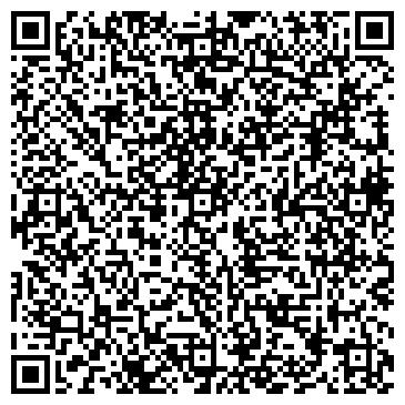 QR-код с контактной информацией организации АВТОЦЕНТР НА ЮЖНОЙ