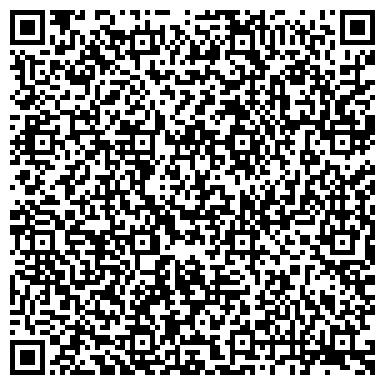 QR-код с контактной информацией организации РА Ирбис, ( Науменко И.В.), ЧП