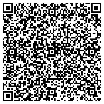 QR-код с контактной информацией организации ЦСТПРИ, ЧП