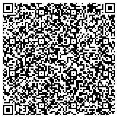 QR-код с контактной информацией организации Типография институт современной полиграфии, ООО