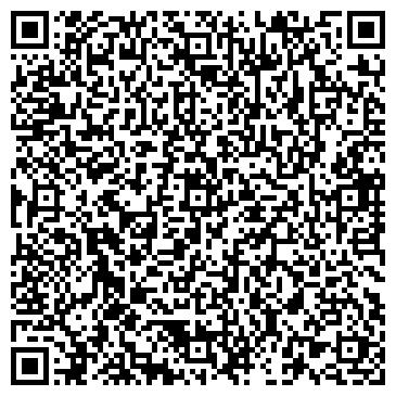 QR-код с контактной информацией организации Зобнин А.А., ФОП