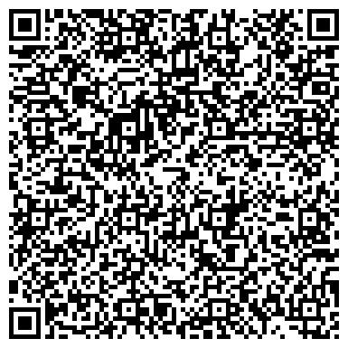 QR-код с контактной информацией организации Этилен Центр, ООО
