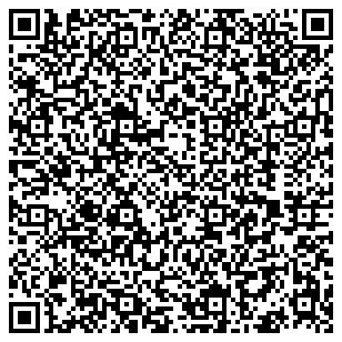 QR-код с контактной информацией организации International standard serial number, ЧП