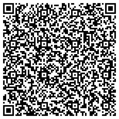 QR-код с контактной информацией организации Планета равлс (Бюро переводов), Компания