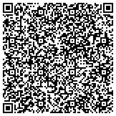 QR-код с контактной информацией организации Консультационно-организационный центр Научный советник, ООО