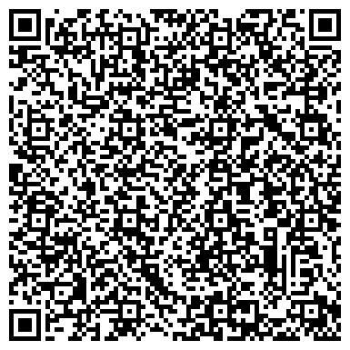 QR-код с контактной информацией организации Украинское агенство финансового развития, ЗАО