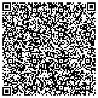QR-код с контактной информацией организации Институт прикладной психологии Гуманитарный Центр, ООО