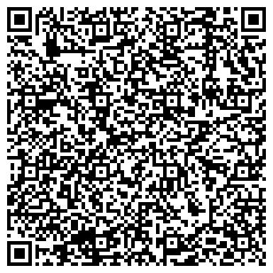 QR-код с контактной информацией организации Инвест-Украина, Международный деловой журнал