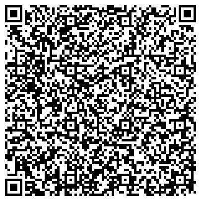 QR-код с контактной информацией организации Вишневский Руслан Андреевич (Классное решение), СПД