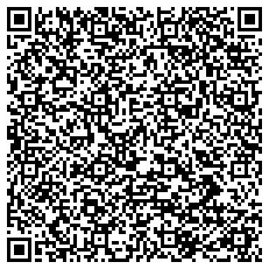 QR-код с контактной информацией организации Типография ПолиАРТ, Предприниматель