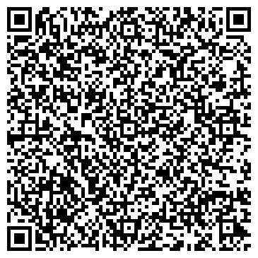 QR-код с контактной информацией организации МАКС Мастер, Компания