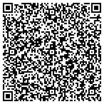QR-код с контактной информацией организации Репроцентр - Фотовывод, ИП
