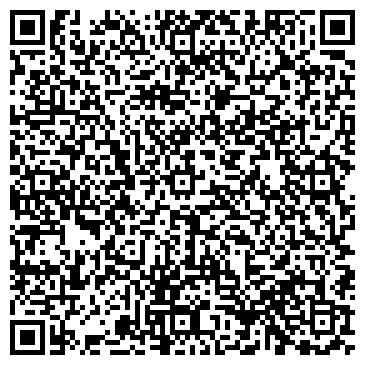 QR-код с контактной информацией организации Репроцентр Фотовывод, ИП