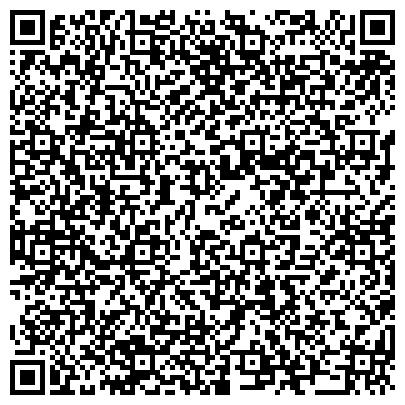 QR-код с контактной информацией организации Printmaster (Принтмастер), полиграфический центр, ИП