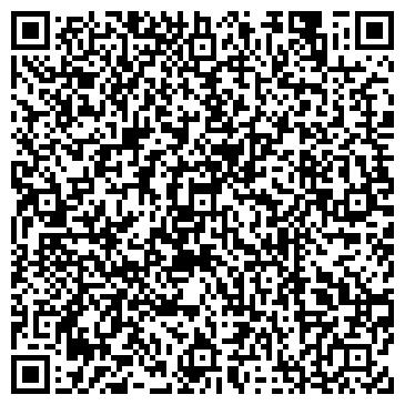 QR-код с контактной информацией организации Абитуриент, редакция газеты