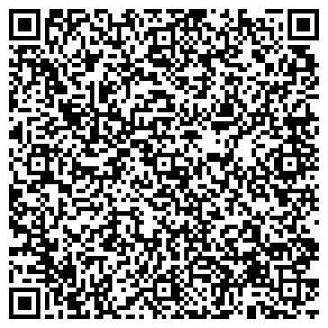 QR-код с контактной информацией организации All Right (Олл Райт), ИП