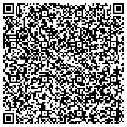 QR-код с контактной информацией организации Рекламно производственная компания AVALON