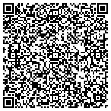 QR-код с контактной информацией организации Sunrise Design Company