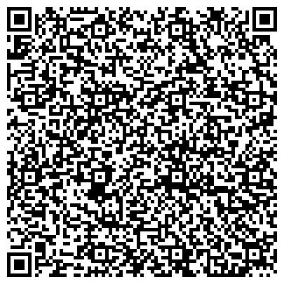 QR-код с контактной информацией организации Харьковская Фотошкола Союза Фотохудожников Украины