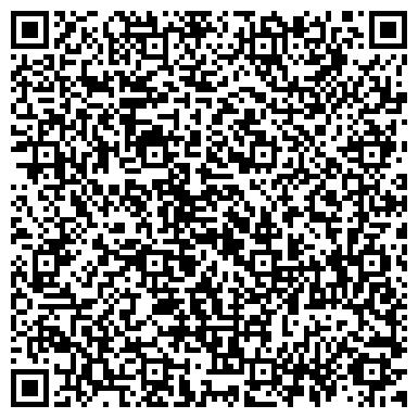 QR-код с контактной информацией организации ИП Разработка дизайн-макетов для полиграфии