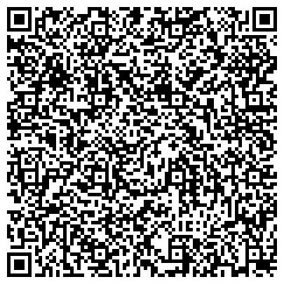 QR-код с контактной информацией организации Галерея авторской куклы Victoria Dolls, ЧП