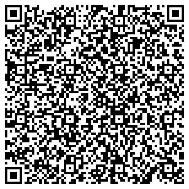 QR-код с контактной информацией организации ТехноПолСтрой, ООО