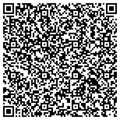 QR-код с контактной информацией организации Бытпромхолод, СПД Шевченко
