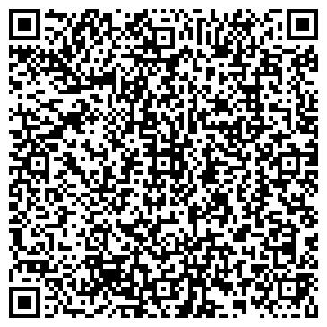 QR-код с контактной информацией организации Планета климат, ЧП