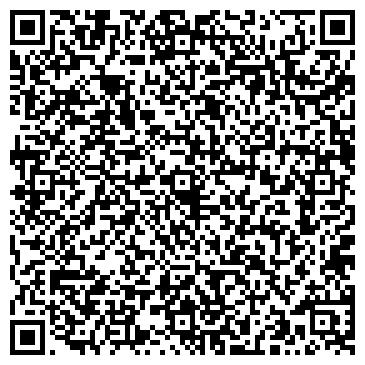 QR-код с контактной информацией организации Сергей-5,ЧП