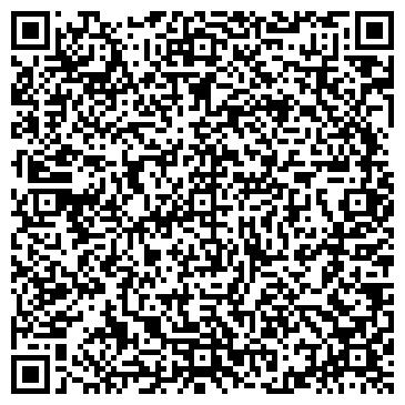 QR-код с контактной информацией организации RWM-Сервис, ЧП (Нефедов, ЧП)