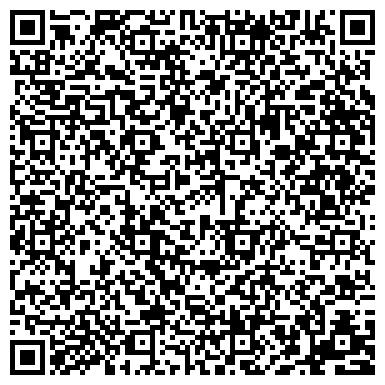 QR-код с контактной информацией организации Комплексные инженерные технологии, ЧП