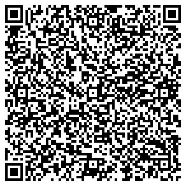 QR-код с контактной информацией организации Филоненко, СПД