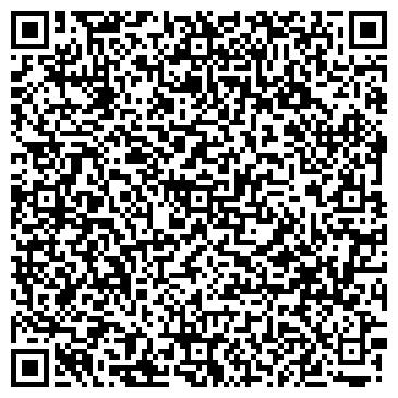 QR-код с контактной информацией организации Нева мебель, СПД (NeVa мебель)