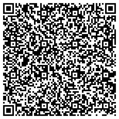 QR-код с контактной информацией организации Софторг, ЧП (Центр швейных технологий)