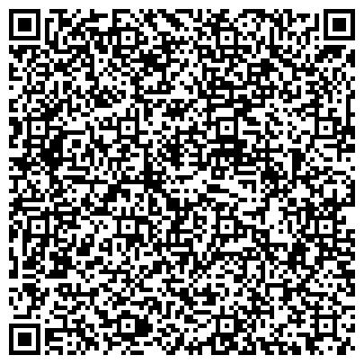 QR-код с контактной информацией организации Network Administration Company (Нэтворк Администршайшн Компани), ИП