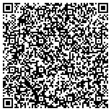 QR-код с контактной информацией организации Бенадэ-М Мебель, ТОО