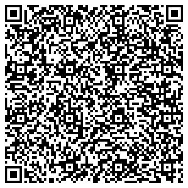 QR-код с контактной информацией организации Видеосервис, НПФ (Videosolutions Group)