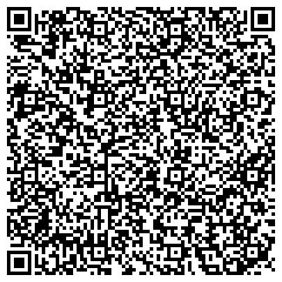 QR-код с контактной информацией организации ГГЦУ (Государственный гемологический центр Украины ),ГП