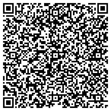 QR-код с контактной информацией организации ЭКСПРЕСС-НАЛИЧНЫЕ (Ломбард), ЧП