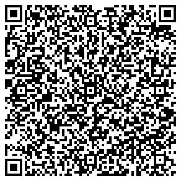 QR-код с контактной информацией организации Ломбард Скарбниця, ЧП