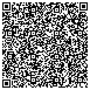 QR-код с контактной информацией организации Автоломбард (Тернополь), ПО