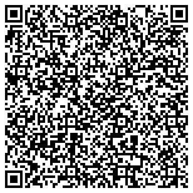 QR-код с контактной информацией организации Савран К.Ю, ЧП (Сorundxxi ТМ)