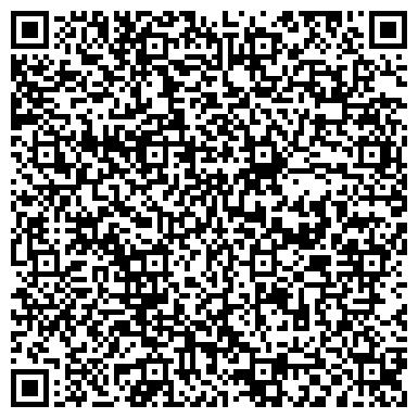 QR-код с контактной информацией организации Мартюшенко С.И., СПД